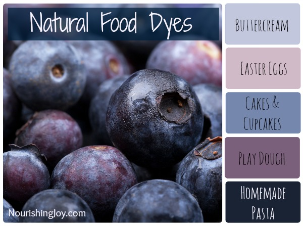 Natural Food Dye Chart from NourishingJoy.com