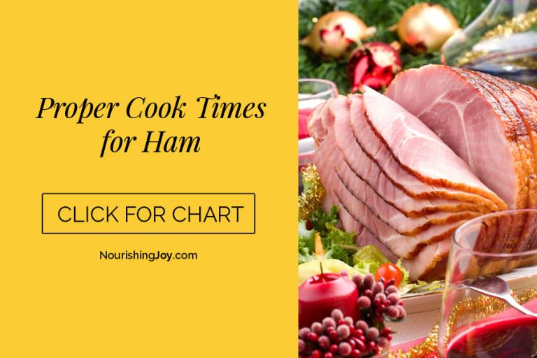 Honey-Glazed Ham (Viking Style)