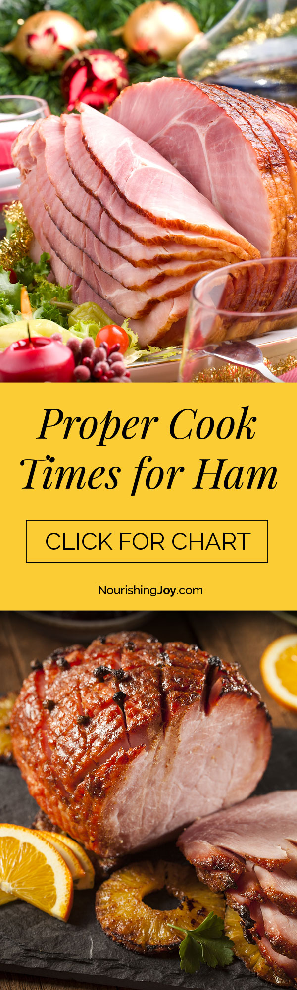 Whether you want to slow-roast your ham or blast it to have a super-short cook time ham is versatile - and here's a simple chart with proper cook times.