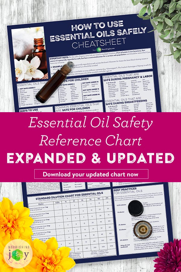 Be sure you're using essential oils safely! This comprehensive essential oil cheatsheet helps you see at-a-glance which essential oils can be used in which circumstances - invaluable information all in one place!