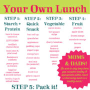 Healthy School Lunches – pg 15